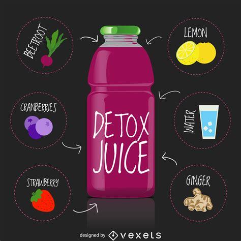 Drawing Detox detox juice recipe drawing free vector