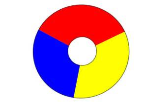 what are primary colors kaarthi blaze color combination principles