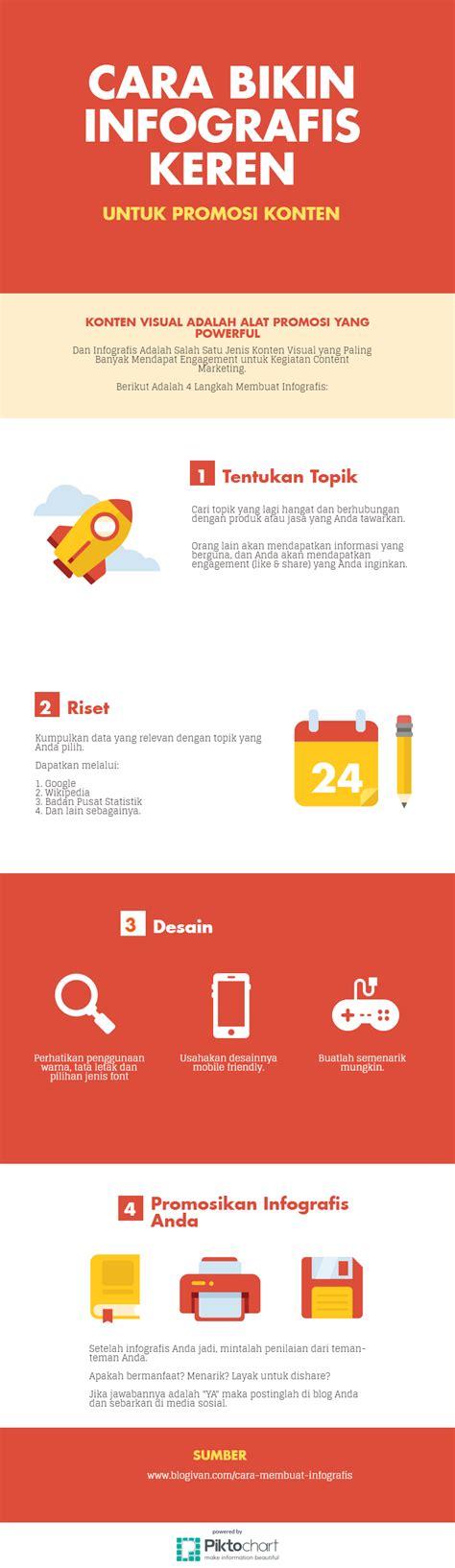 membuat blog untuk promosi cara membuat infografis keren untuk promosi konten