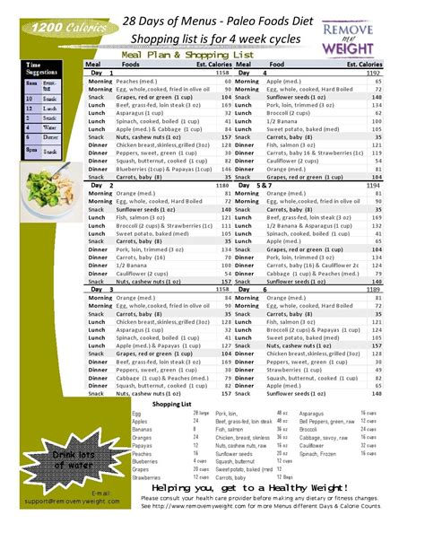 weight loss 1200 calories 1200 calories day weight loss vitamins for