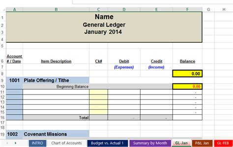 spreadsheets  track church   profit expenses