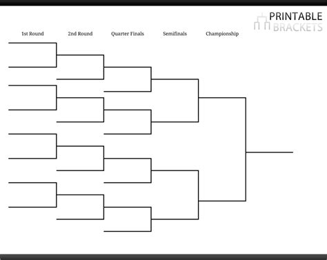 pool tournament bracket template printable bracket search results calendar 2015