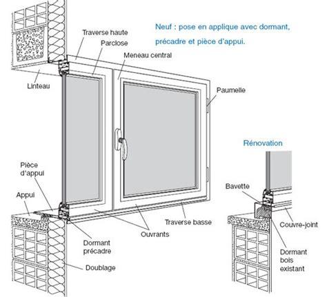 Bloc Porte De Renovation 1965 by Technal Exemple De Pose Forme Ext Exemple