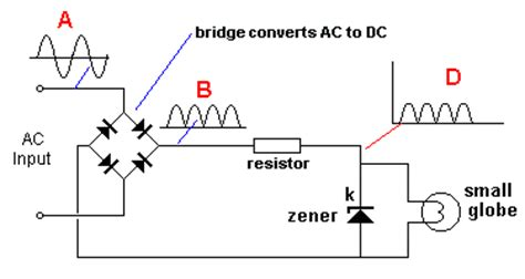 how diodes work pdf how zener diode works pdf 28 images swahiliteknolojia how a diode works 1n4736a datasheet