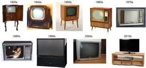 what year did the color tv come out history of television