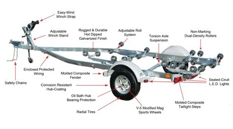 boat trailer axle assembly diagram trailer parts