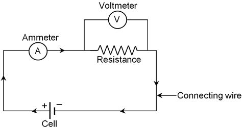 electric circuit and circuit diagram