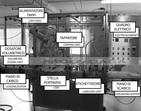 macchine per l industria alimentare macchine per l industria alimentare paolo daga fcl 2014