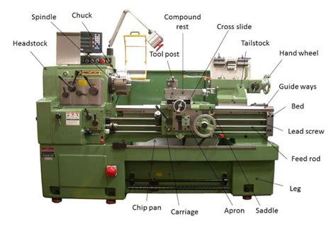lathe machine diagram with labeling cnc lathe machine diagram labeled surface grinder diagram