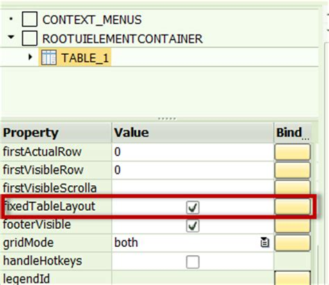 table layout fixed email sap web dynpro for abap anchura de las tablas ui