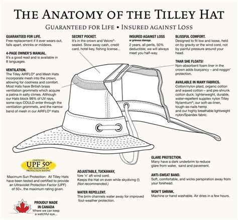 25 best ideas about tilley hats on pinterest mary