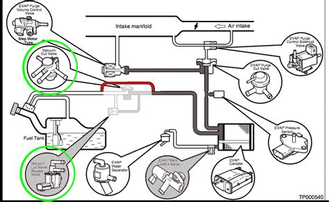 wiring diagram 1998 volvo v70 glt engine diagram and