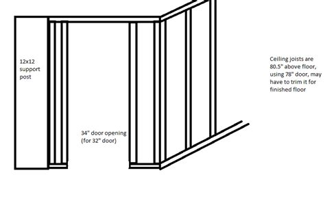 how to frame a door opening basement low ceiling clearance non load bearing door