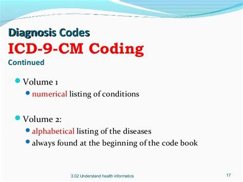 icd 9 cm vol 1 diagnostic codes 72887 find a code 3 02 understand health informatics
