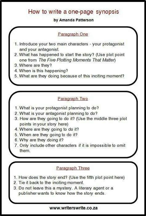 how to write a summary for a book report the world s catalog of ideas
