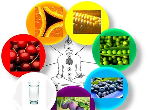 Healing Home Foods by Chakra Healing Nutritional Food For The S Energy