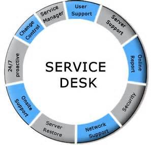 It Service Desk Manager Ictk Service