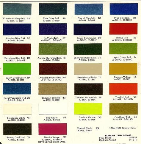 green auto paint color chart