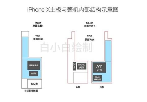 iphone layout simulator purported internal schematic of iphone 8 shows a11