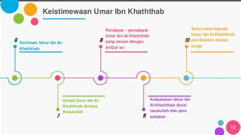gaya kepemimpinan  sahabat nabi muhammad