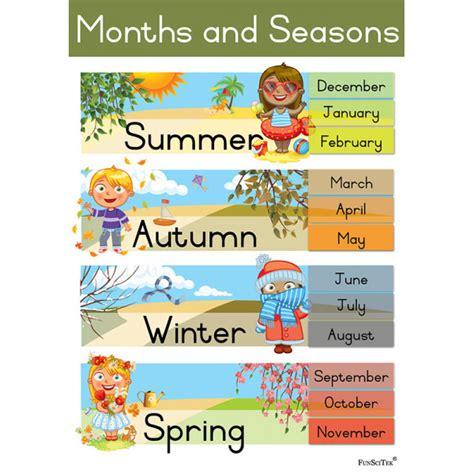 printable seasons poster poster seasons months a2 satoytrade dealer