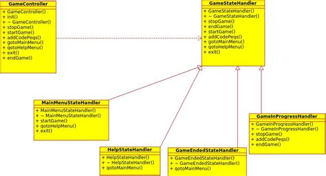 observer pattern in games designing a board game mastermind in c using mvc