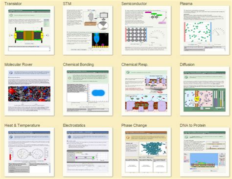 molecular work bench educational technology guy molecular workbench visual