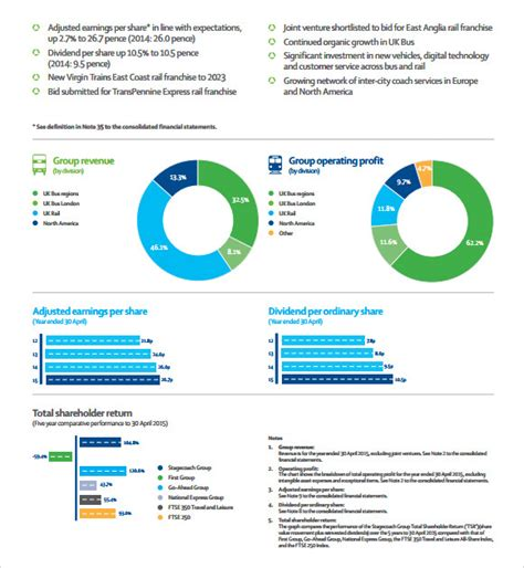 ind annual report template sle annual report 9 documents in pdf
