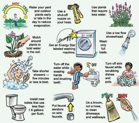 Mesin Cuci Irit Listrik cara menghemat pemakaian listrik mesin cuci dan air