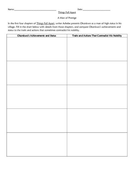 exle of indirect characterization things fall apart worksheet resultinfos