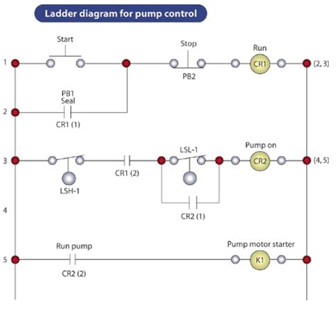 electric motor wiring diagram u v w circuit diagram