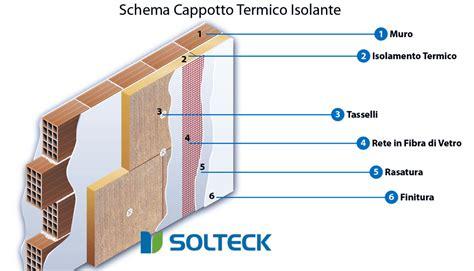 sistemi di coibentazione interna isolamento a cappotto termico risparmio e comfort