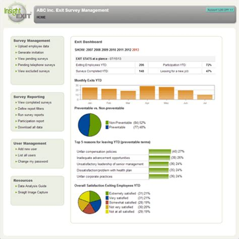 Exit Analysis Report Template Exit Survey System Insightlink