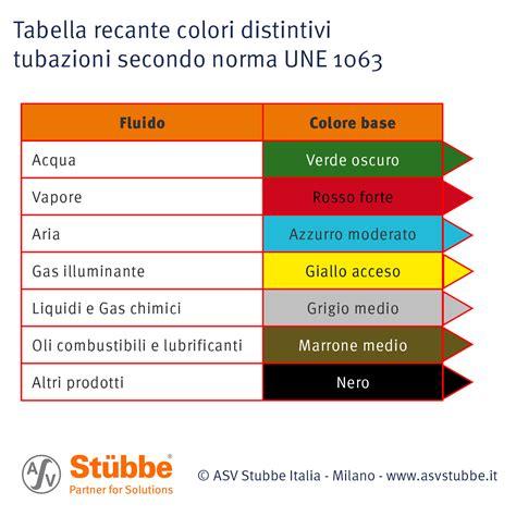colore laurea lettere normative e decreti per l identificazione dei fluidi