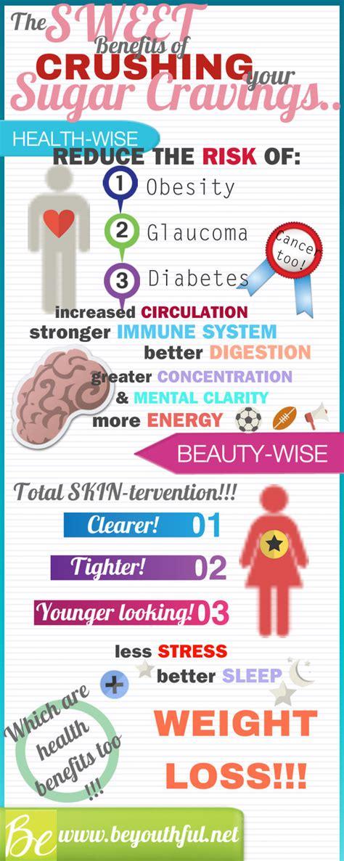 Benefits Of Sugar Detox Diet by Mentor Me Sugar 6 Week Sugar Detox Programme Mr And