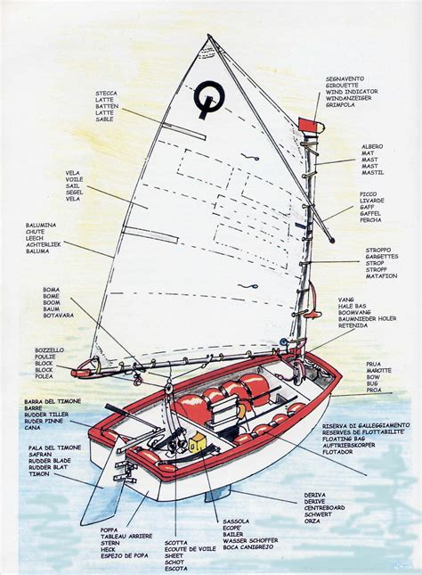 parts of the boat sailing parts of an opti optimist sailing dinghy in many