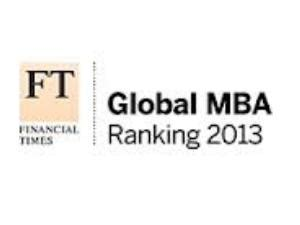 Ucf Mba Ranking 2013 by Iim Calcutta Ranks 19 In Financial Times Global Mba
