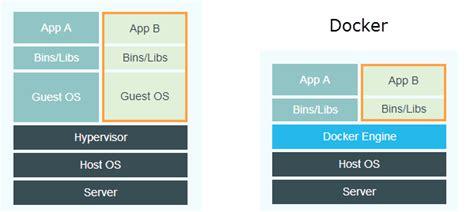 docker hyper v tutorial vmware docker integration esx virtualization