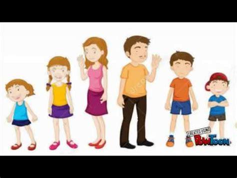 imagenes de desarrollo humano linea del tiempo desarrollo humano youtube