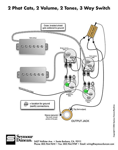 gretsch guitar wiring diagrams in gibson diagram
