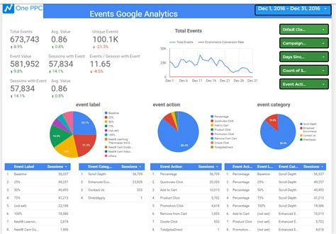 Google Analytics Data Studio Template Report Free 25 Page Premade Best Data Studio Templates