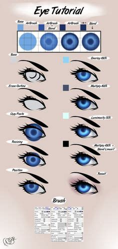 paint tool sai eye tutorial deviantart wolf tutorial anthro tutorials