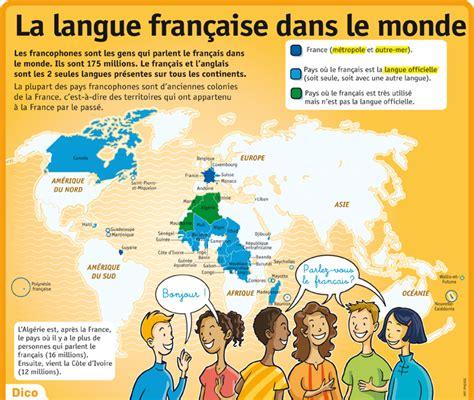 Calendrier Journée Mondiale Culture Poster Sur La Langue Fran 231 Aise Dans Le Monde