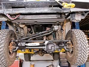 Jeep Tj Steering Der Jeep Wrangler Road Steering Upgrade Kit 4wd And