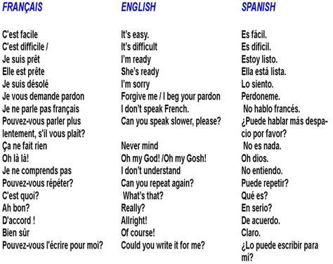 imagenes y frases bonitas en frances frases en franc 232 s fran 231 ais pinterest frases and search