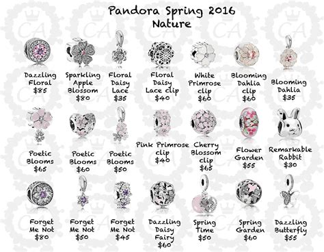 pandora 2016 collection prices charms addict