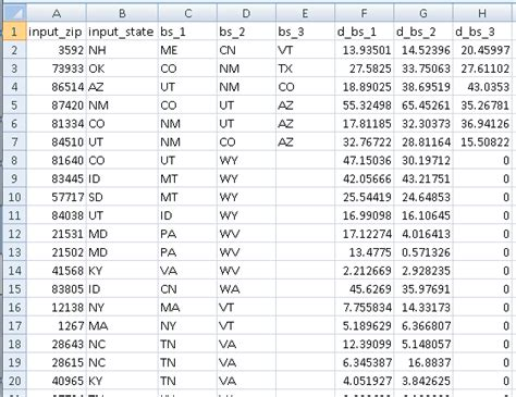 us area code list by state u s zip code and state boundary adjacency analysis