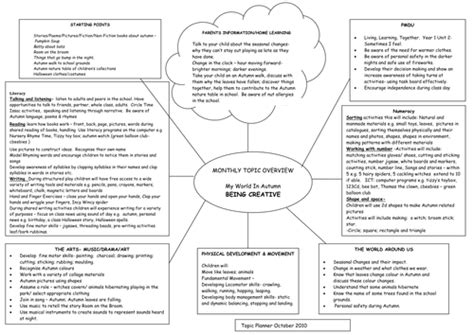 Autumn Topic Web Eyfs By Orla279 Teaching Resources Tes Topic Web Template