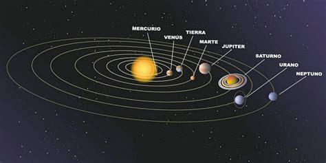 imagenes del sistema universo curiosidades sobre los planetas 187 andy garcia