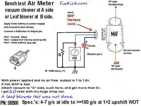 flow bench testing how to test the induction air meter